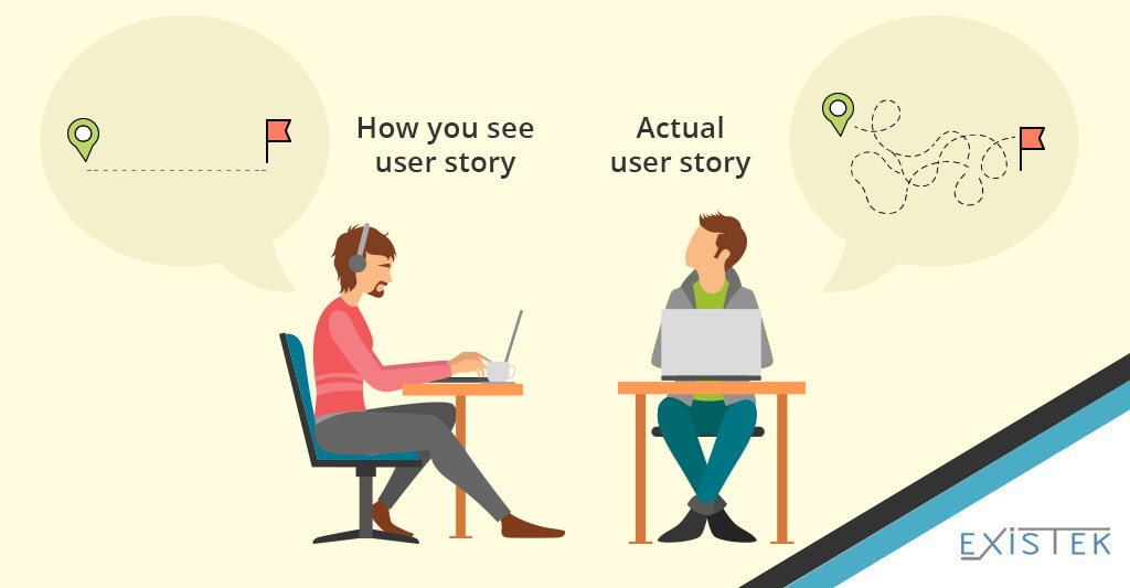 EXAMPLES OF USER STORIES WITH ACCEPTANCE CRITERIA