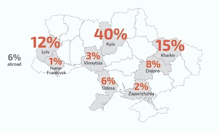 geography of ukrainian software development centers and how it affects developer salary in ukraine